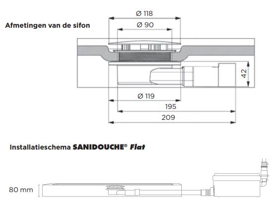 SaniDouche Flat